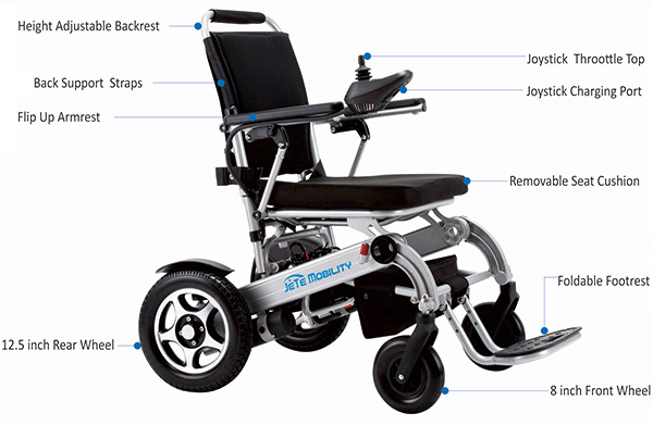 Strange C500 Electric Wheelchair And Mobility Scooter Manufacturer Theyellowbook Wood Chair Design Ideas Theyellowbookinfo